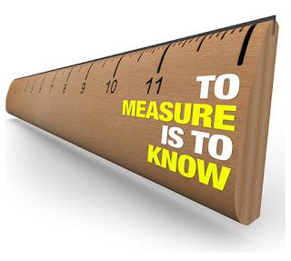 Achieving continuous improvement in laboratory – KPI