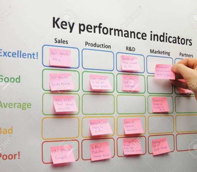 KPI Template