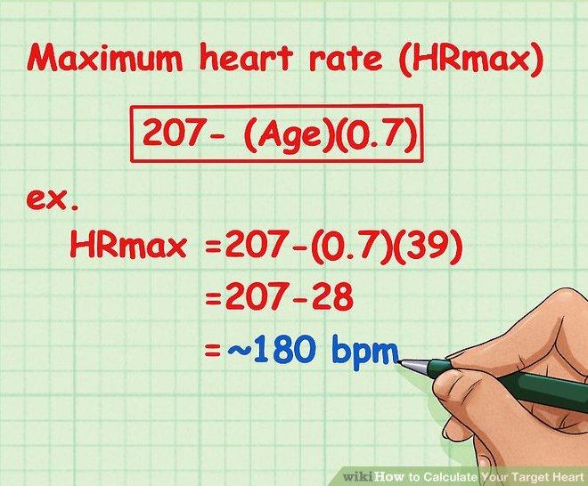 Maximum Heart Rate Formula