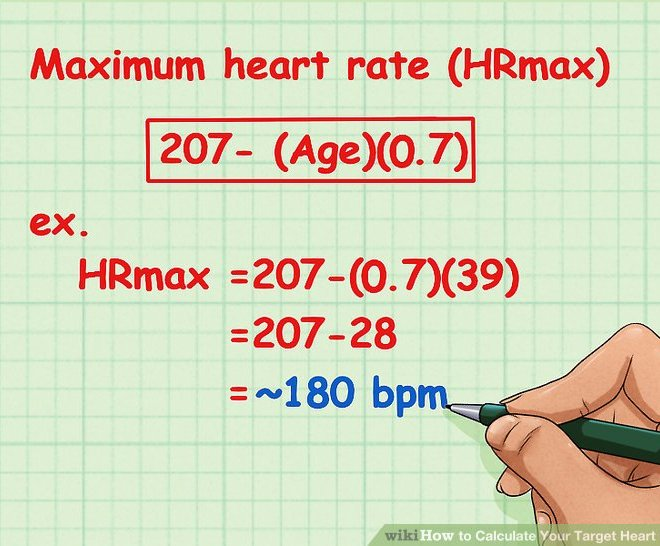 Maximum Heart Rate Formula