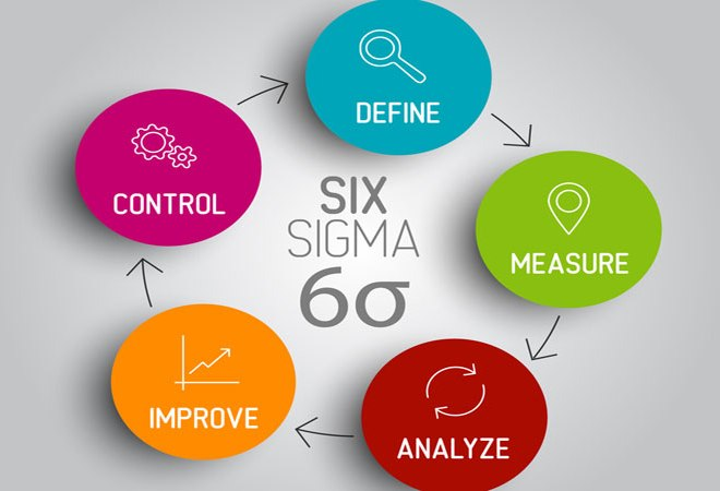Six Sigma For Pharmaceutical Manufacturers