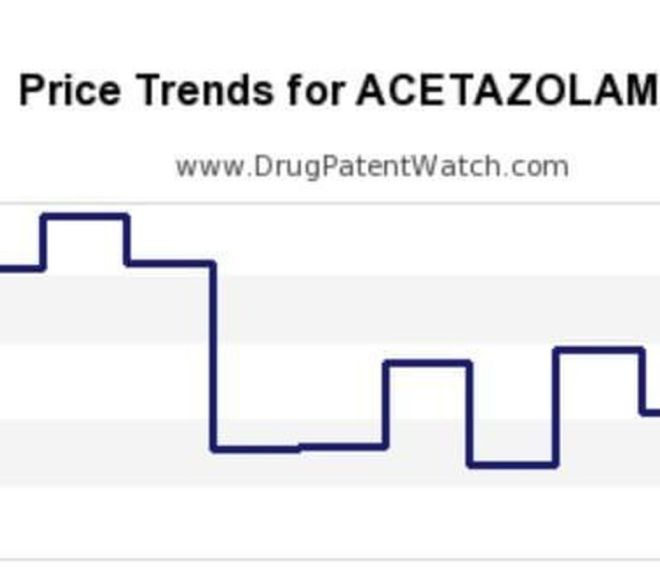 How to Use Drug Price Data for Generic Entry Portfolio Management and Prioritization