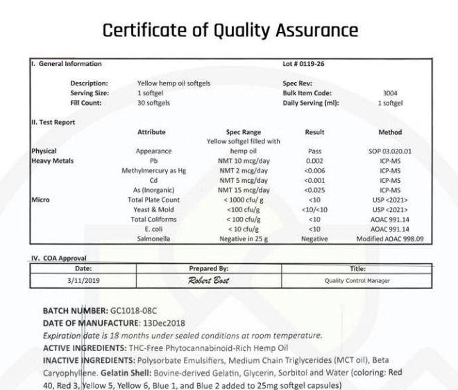 CBD typical batch report  – Free PDF Download