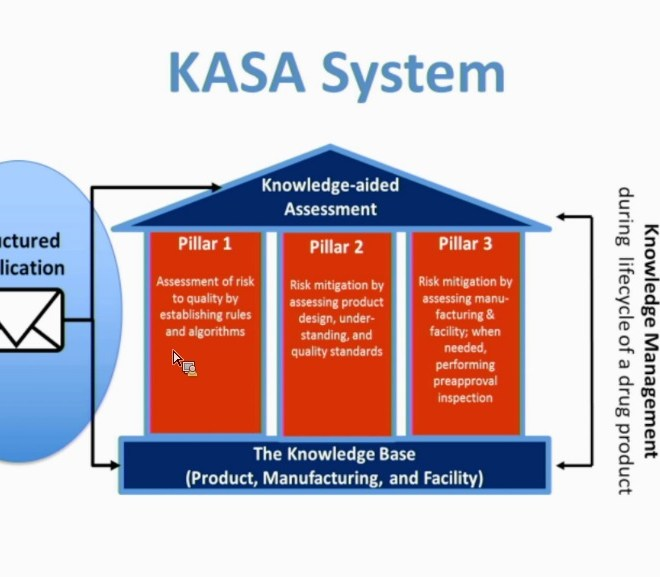 FDA Pushes for New KASA System to Improve Assessments
