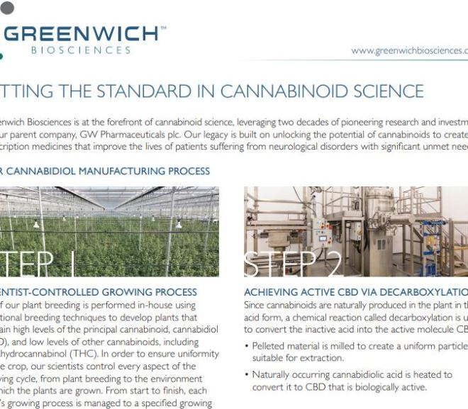 SETTING THE STANDARD IN CANNABINOID SCIENCE