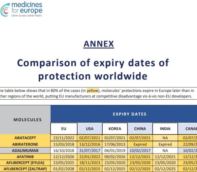 Pharmaceutical Patents expiry dates until 2027
