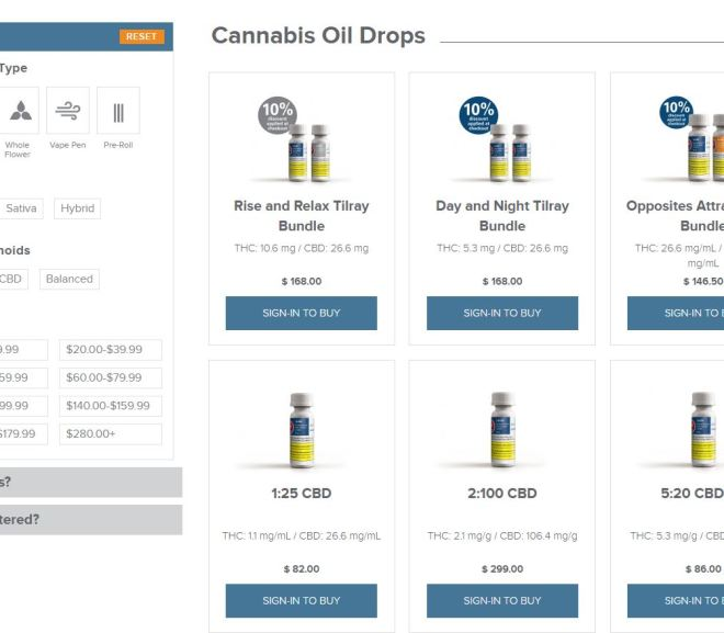 Cannabis Finished Dosage Forms:  Tilray Products