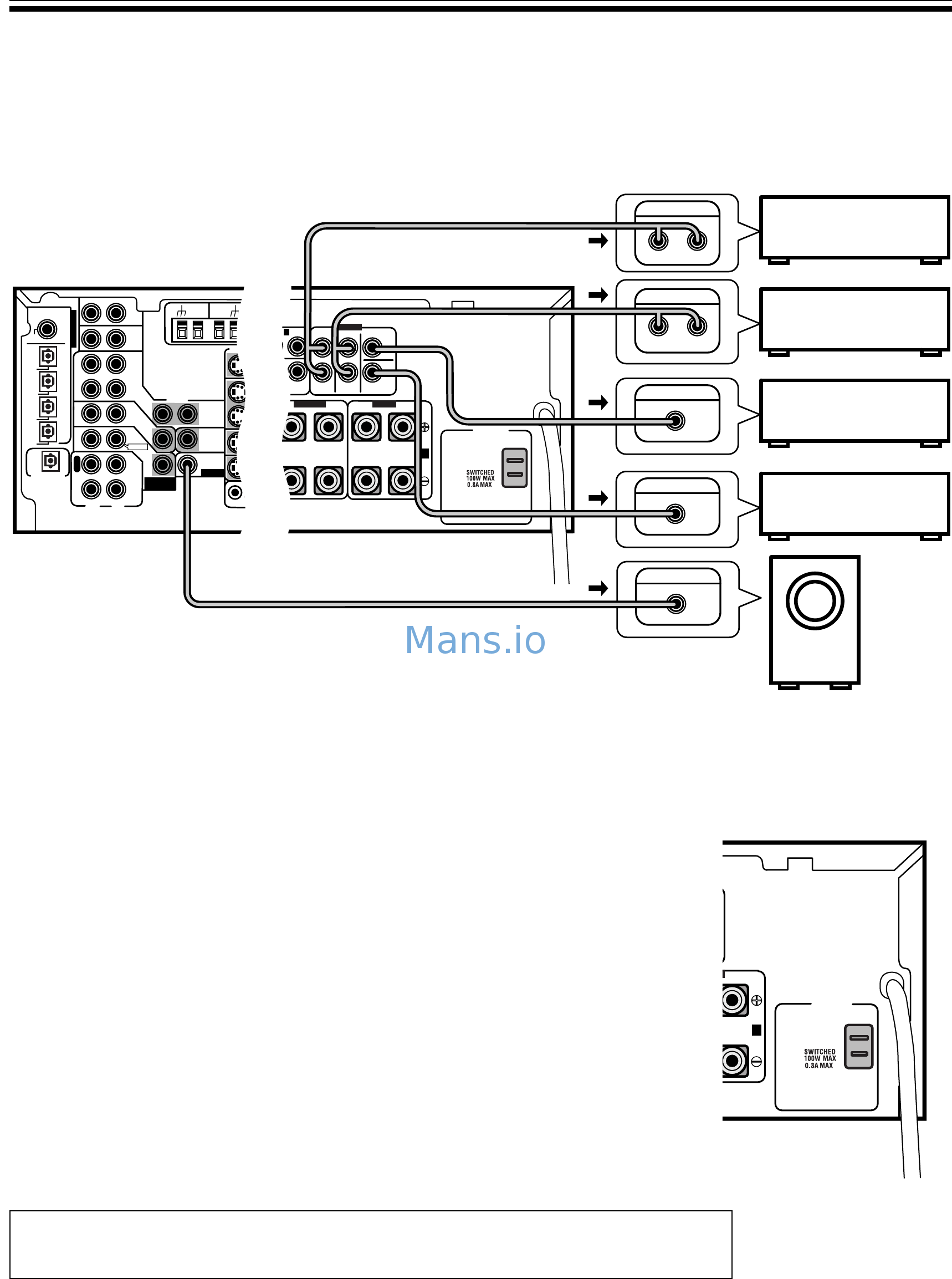 Pioneer VSX-D810S Operation Manual Page: 15