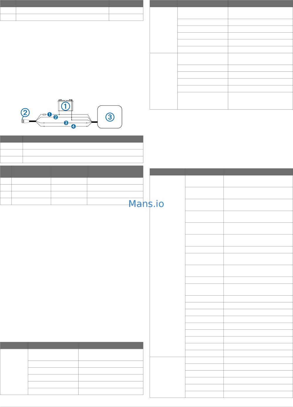 medium resolution of garmin echomap trade 53dv installation instructions page 4