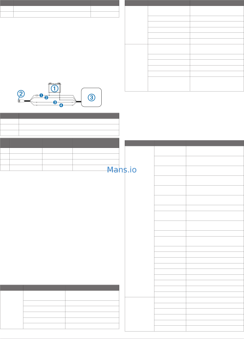 small resolution of garmin echomap trade 53dv installation instructions page 4
