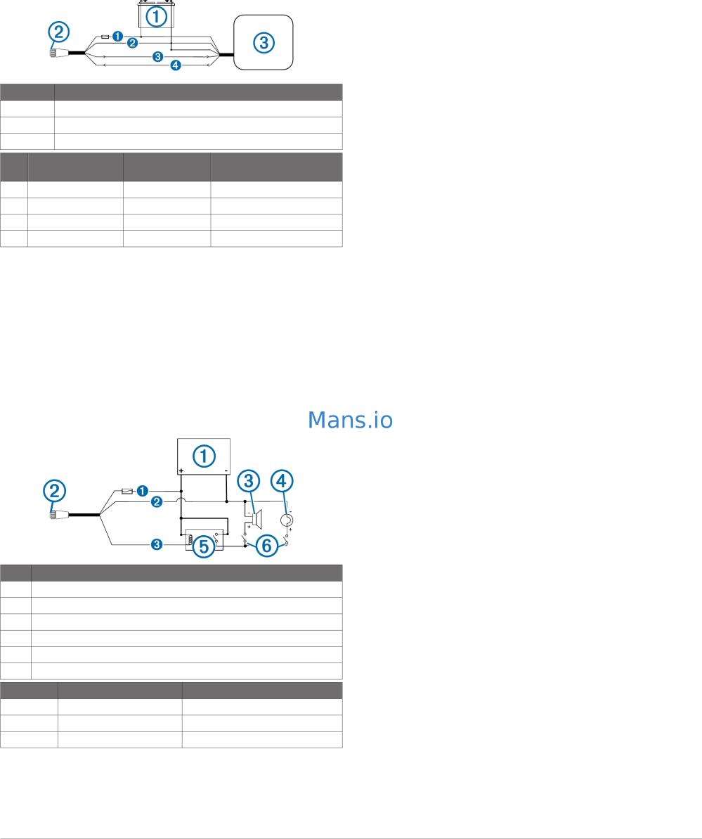 medium resolution of garmin gpsmap reg 1040xs installation instructions page 3