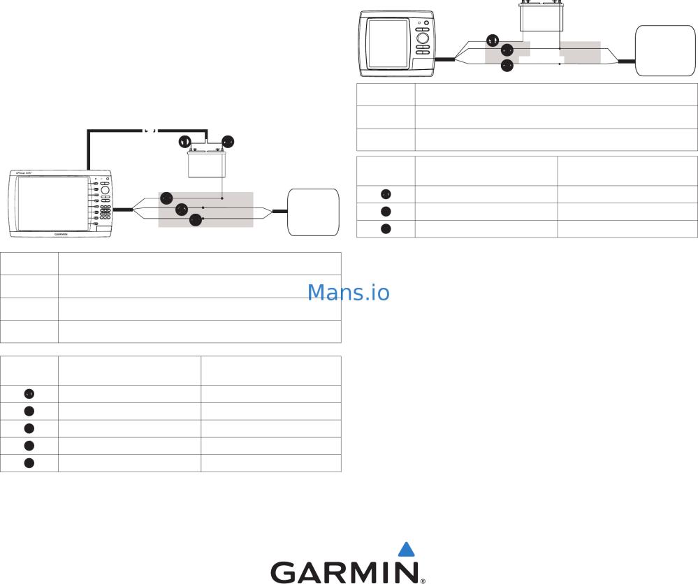 medium resolution of garmin chartplotter wiring diagram