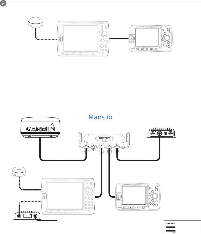 medium resolution of garmin gpsmap u00ae 3210 installation instructions page 9 garmin 4 pin connector garmin 160 fishfinder wiring