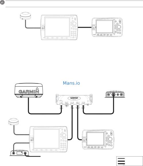 small resolution of garmin gpsmap u00ae 3210 installation instructions page 9 garmin 4 pin connector garmin 160 fishfinder wiring