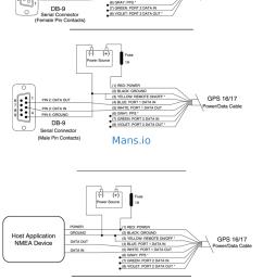 garmin 17 gps wiring diagram electrical wiring diagramgarmin 440 wiring diagram manual e bookgarmin gps 17 [ 1740 x 2742 Pixel ]