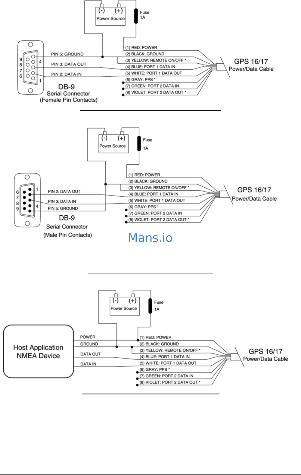 medium resolution of garmin 17 gps wiring diagram electrical wiring diagramgarmin 440 wiring diagram manual e bookgarmin gps 17