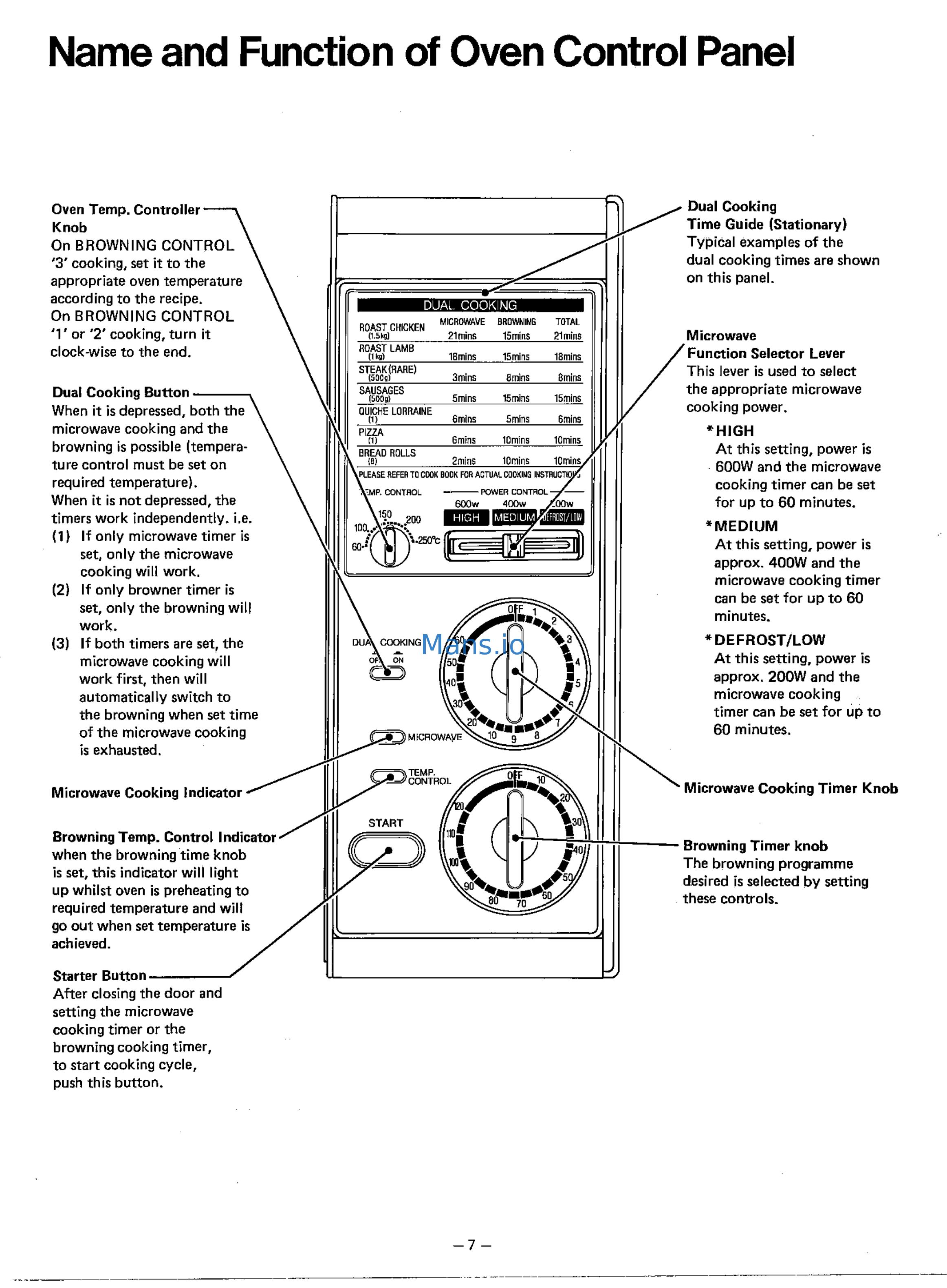 Sanyo EM 5602B Instruction Manual Page: 7