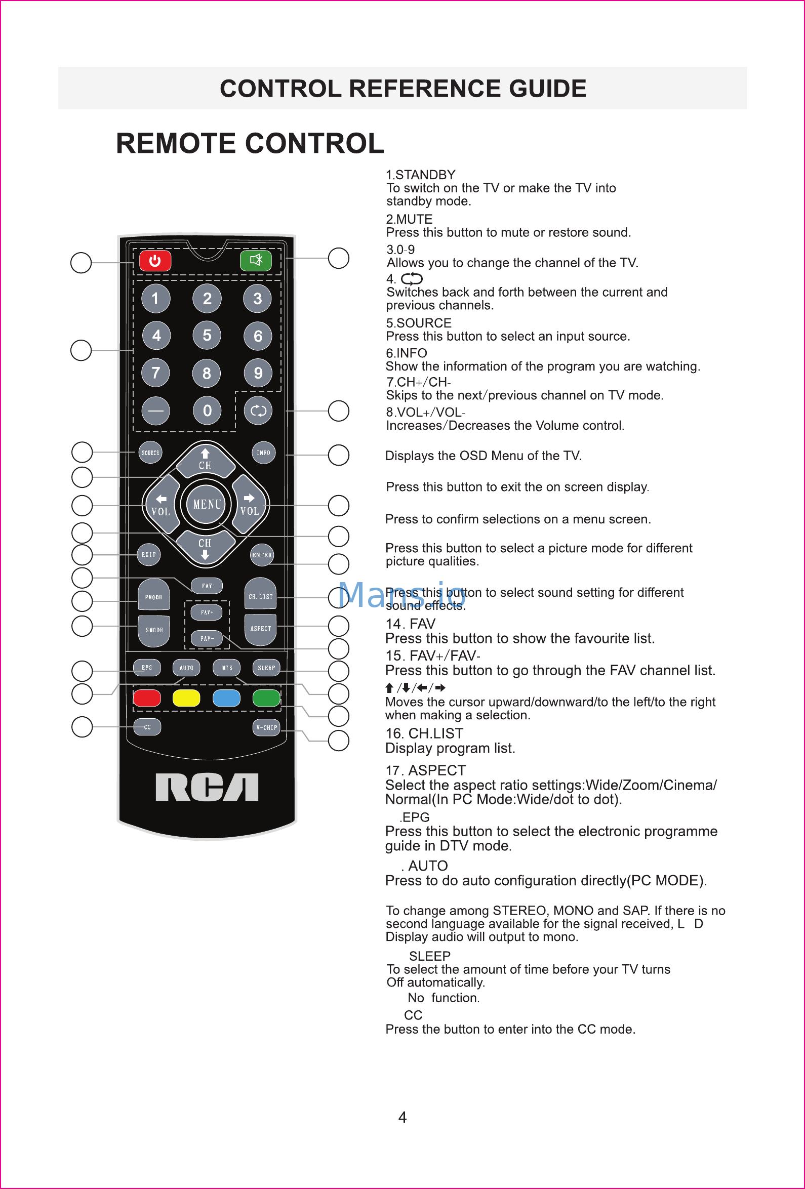RCA RLED2265A-B User Manual Page: 7