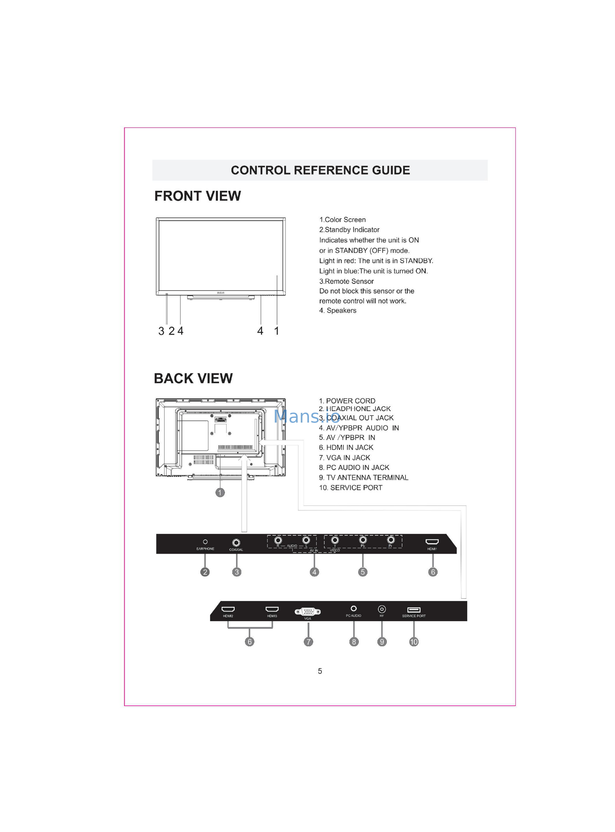 RCA RLDED3205A-C User Manual Page: 8