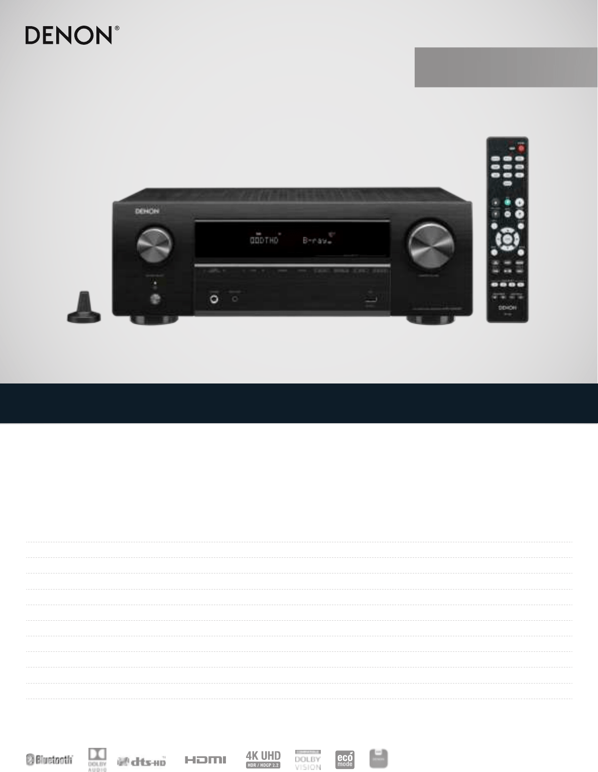 Denon Avr-x550bt : denon, avr-x550bt, Manual, Denon, AVR-X550BT, Pages)