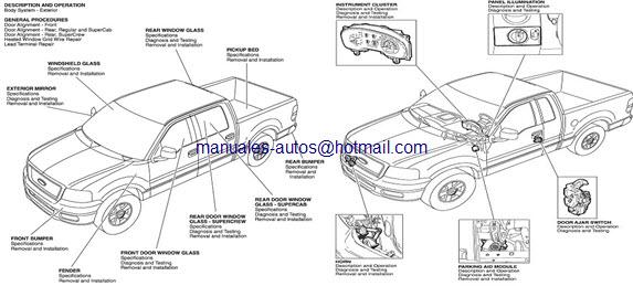 Manual De Taller Ford Lobo 2004 2005