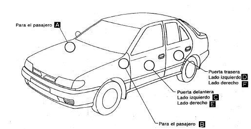 Manual de Taller Tsuru 1999