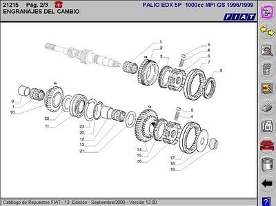 Manual De Reparacion Fiat Palio y Siena