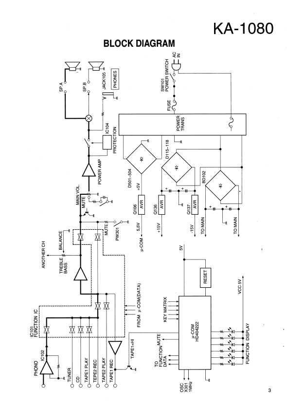 Сервисная инструкция Kenwood KA-1080 ― Manual-Shop.ru