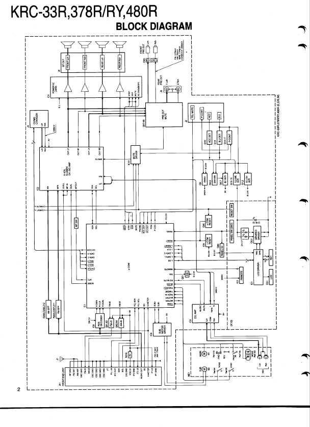 Сервисная инструкция Kenwood KRC-33R, KRC-378R, KRC-480R