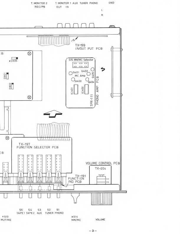 Сервисная инструкция Rotel RA-550 ― Manual-Shop.ru