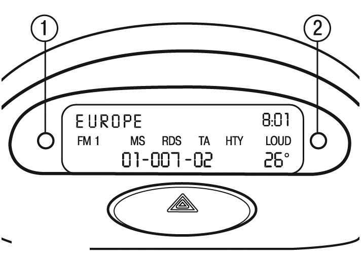 Manual.CountryAuto.ru :: Peugeot :: 206 :: Органы