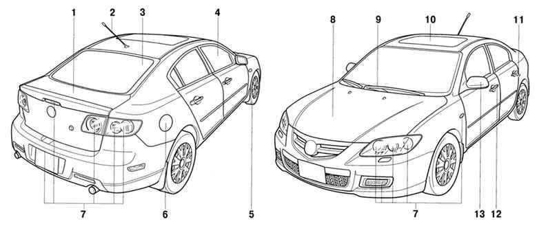 Manual.CountryAuto.ru :: Mazda :: 3 :: Габариты и общий