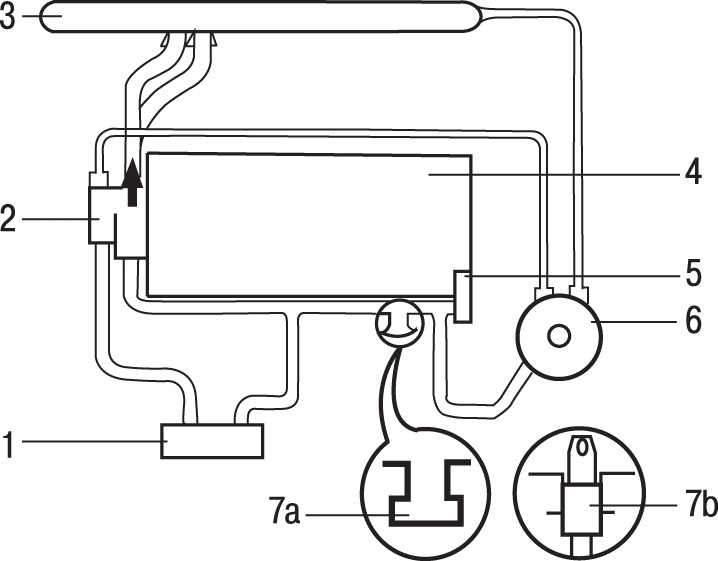 Manual.CountryAuto.ru :: Peugeot :: 307 :: Система охлаждения