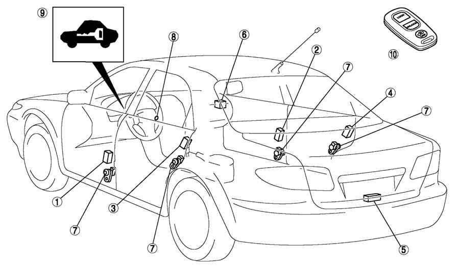 Manual.CountryAuto.ru :: Mazda :: 6 :: Система