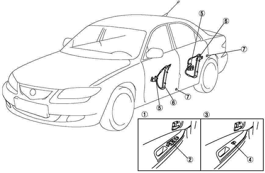 Manual.CountryAuto.ru :: Mazda :: 6 :: Основные характеристики