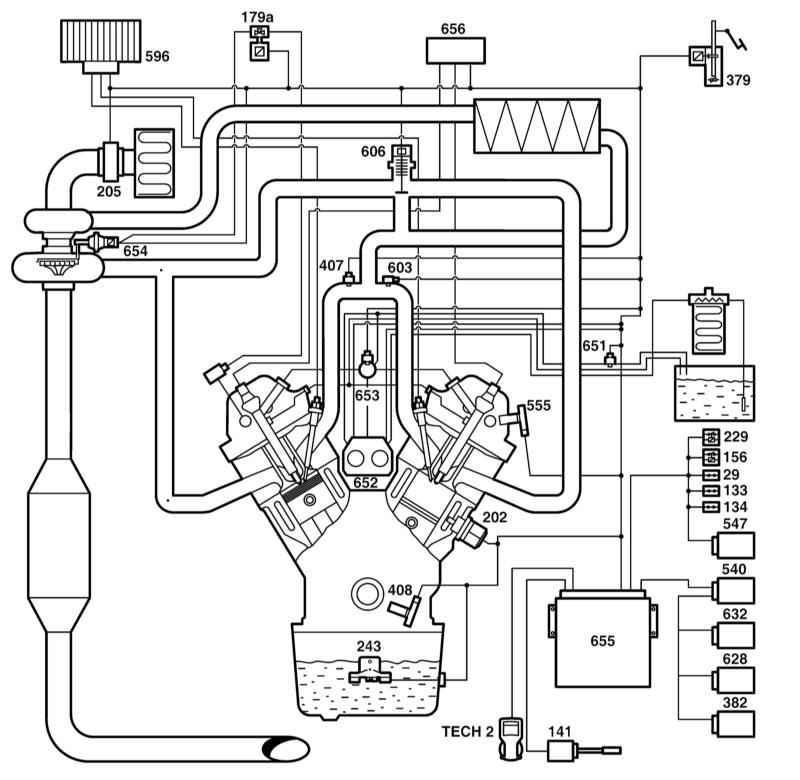 Системы зажигания, преднакала и управления двигателем Saab