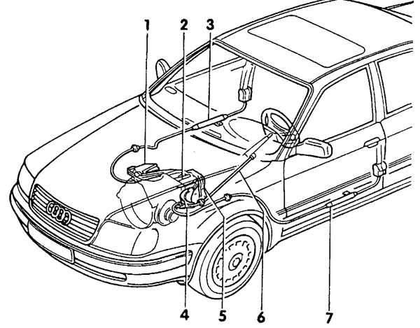 Manual.CountryAuto.ru :: Audi :: A6 C4 :: Механизм