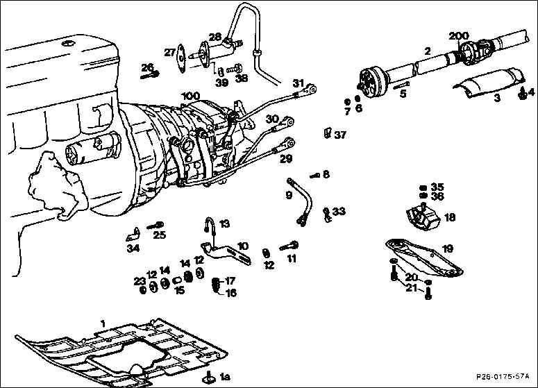 Механическая и автоматическая коробки переключения передач