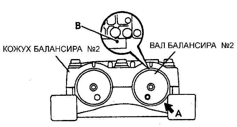 Установка сборки балансира (двигатель 5S-FE) Toyota