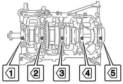Проверка и замена вкладышей коренных подшипников Toyota