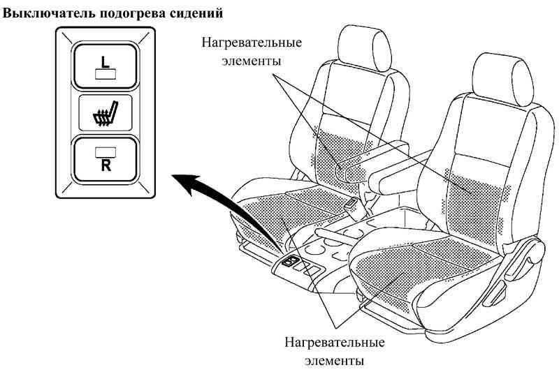 Manual.CountryAuto.ru :: Toyota :: Corolla Verso :: Сиденья