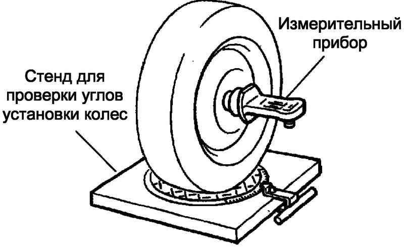 Регулировка углов установки передних колес Toyota