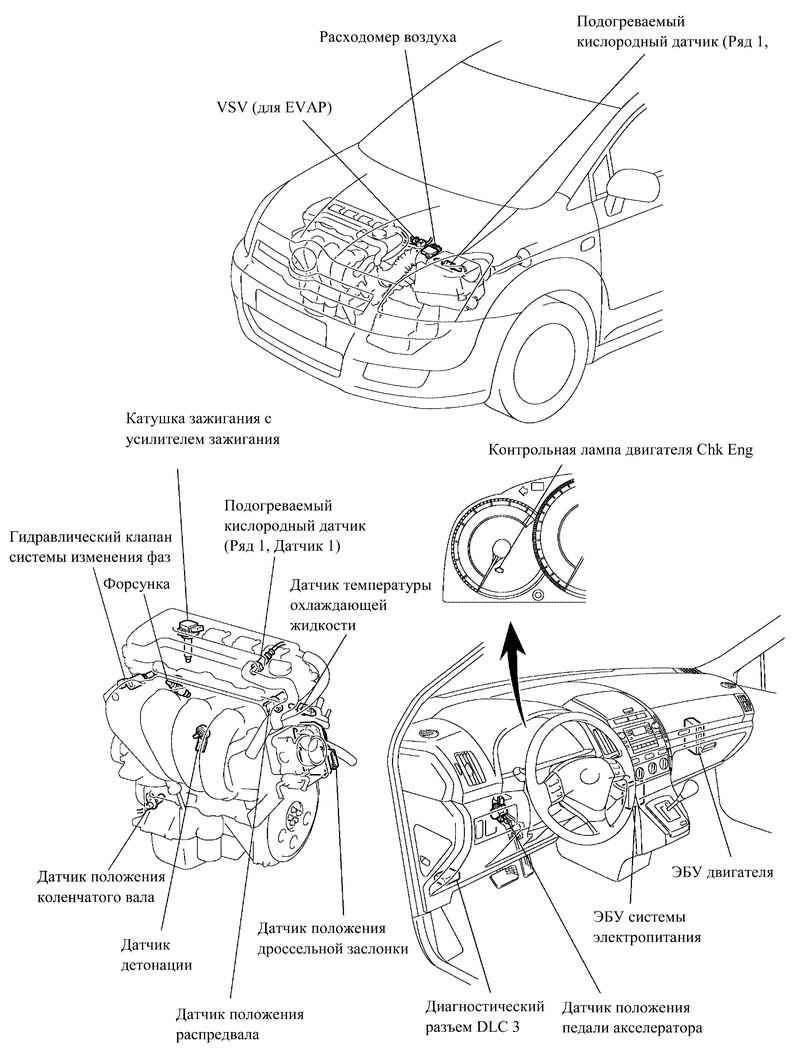 Manual.CountryAuto.ru :: Toyota :: Corolla Verso