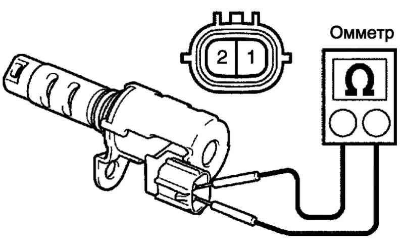 Проверки без снятия с автомобиля (1ZZ-FE / 3ZZ-FE) Toyota