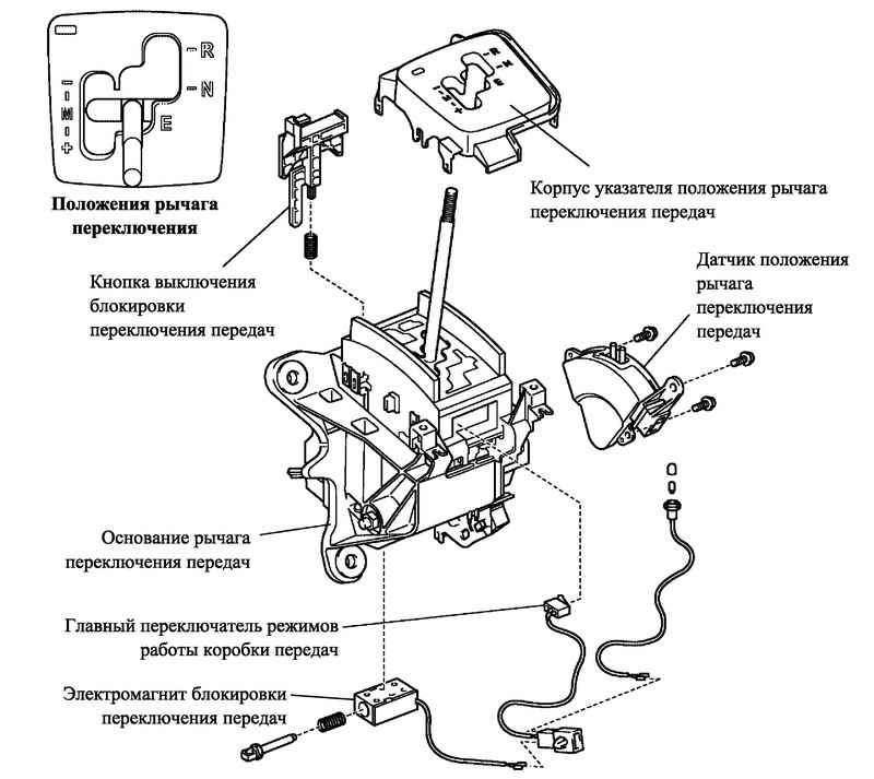 Manual.CountryAuto.ru :: Toyota :: Corolla Verso :: Привод