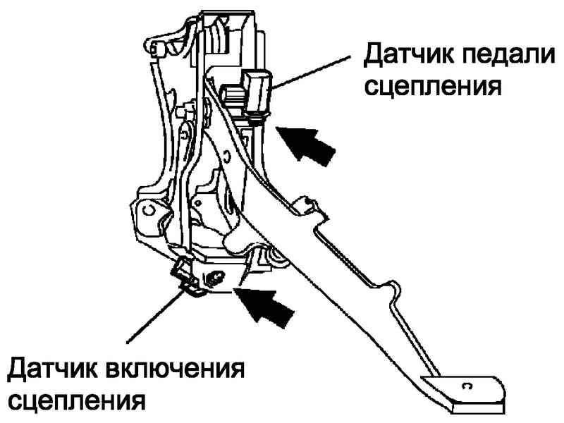 Manual.CountryAuto.ru :: Toyota :: Corolla Verso :: Снятие и установка педали сцепления
