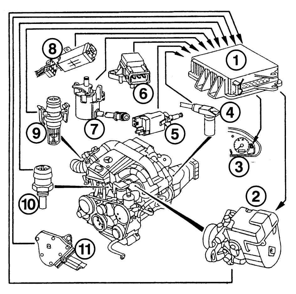 Основные элементы электронной дизельной системы (EDS
