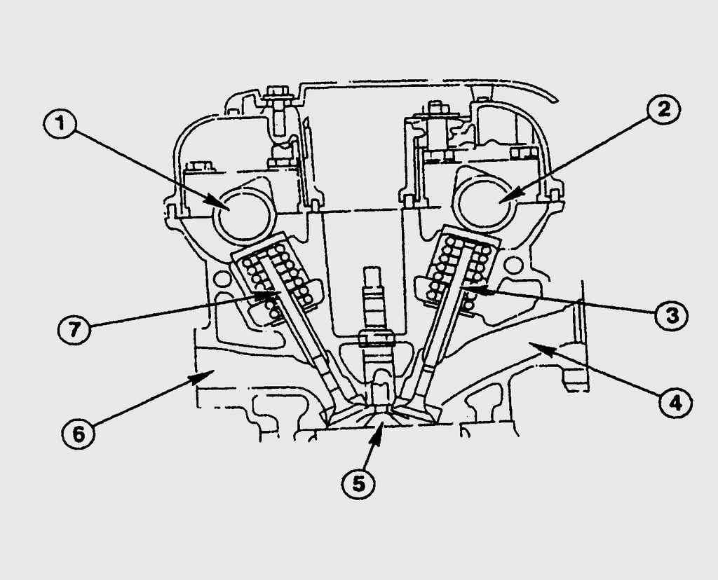 Manual.CountryAuto.ru :: Ford :: Fiesta :: Общие сведения