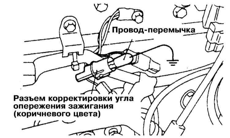 Manual.CountryAuto.ru :: Mitsubishi :: Galant :: Проверка