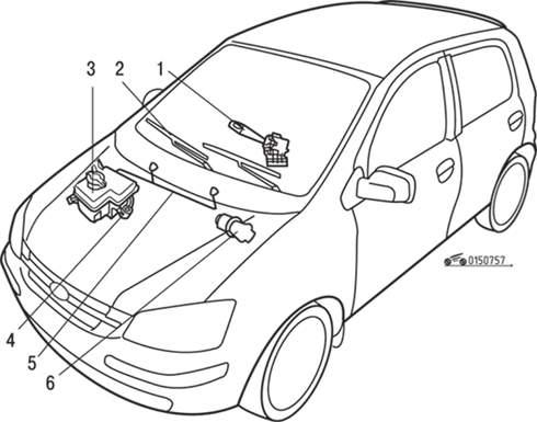 Manual.CountryAuto.ru :: Hyundai :: Getz :: Очистители и